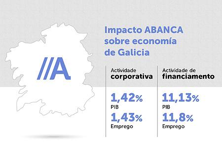 20160519-abanca-impacto-galicia-gl