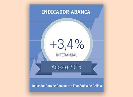 20161025-abanca-indicador-foro-conxuntura